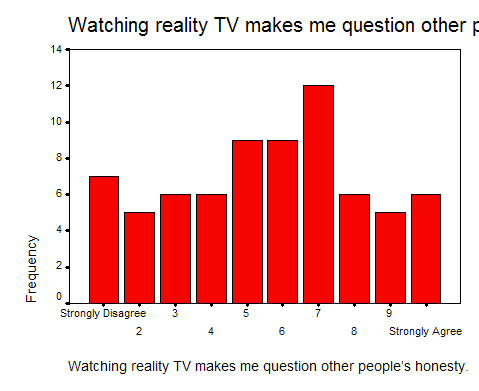 advantages of reality tv shows essays Free essays on advantages and disadvantages of reality tv  whether it is news, documentaries, films or reality tv shows i am almost certain that the last.